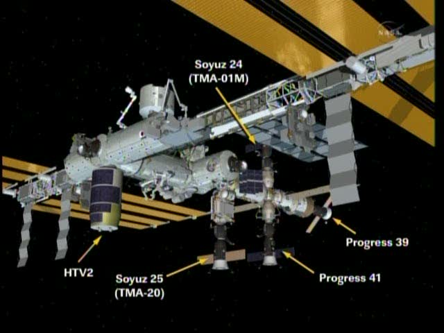 Spacecraft at ISS