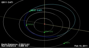 Asteroid CA7