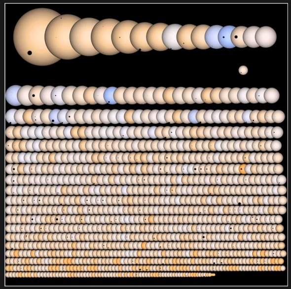 Jason Rowe on Flickr Kepler Exoplanets