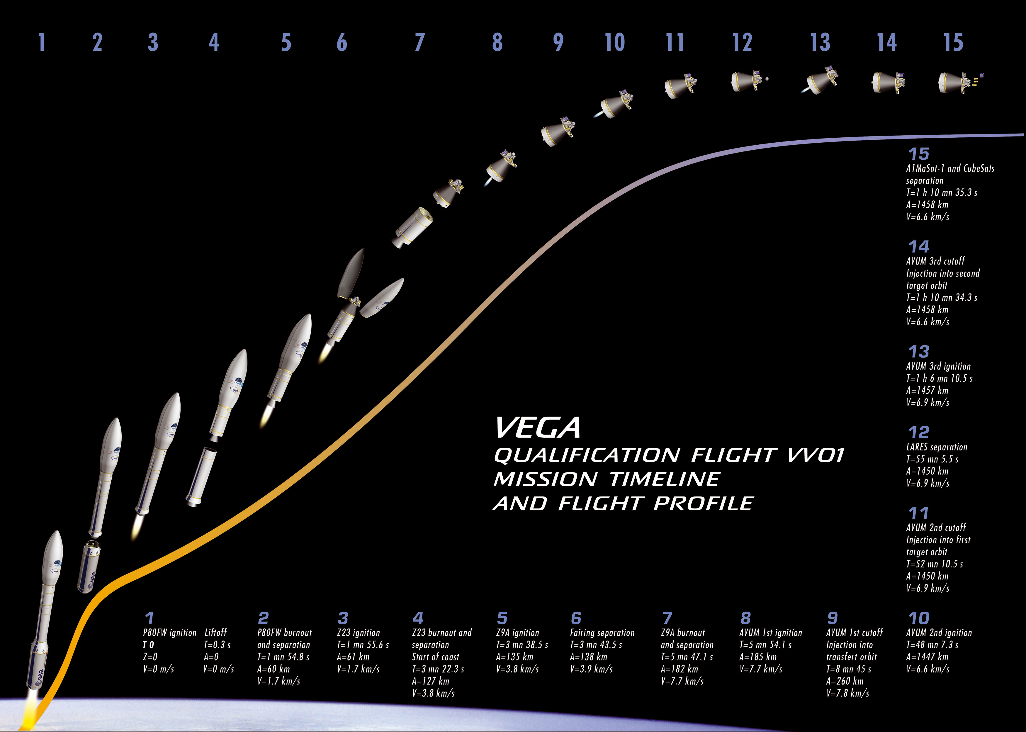 flight profile launch spacex - photo #42