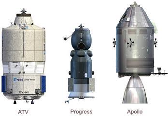 ATV-Soyuz-Apollo