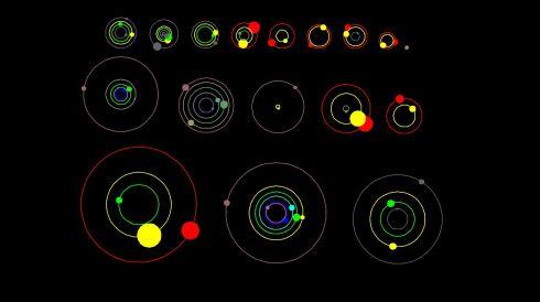 Kepler Systems