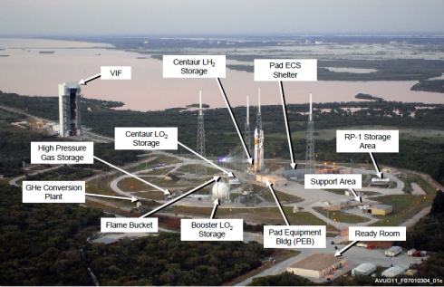 Launch Complex 41