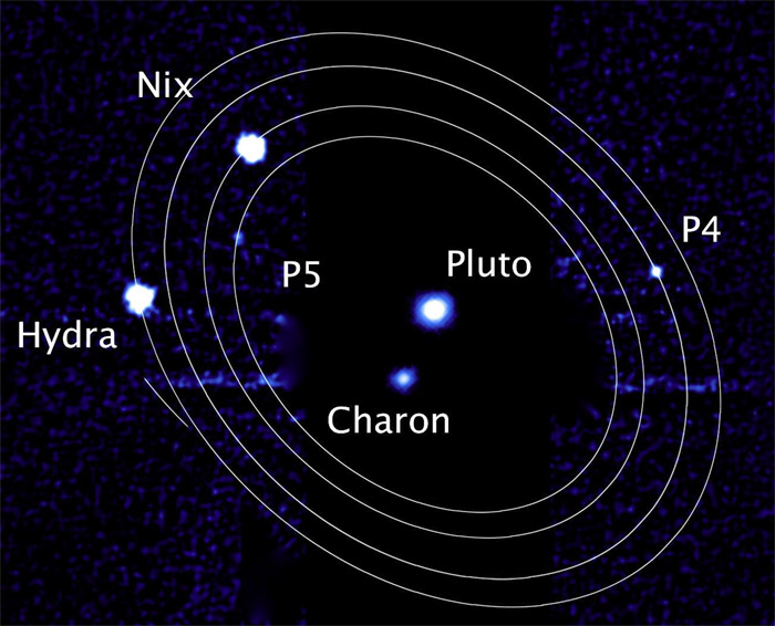 Pluto – National Space Society of Phoenix