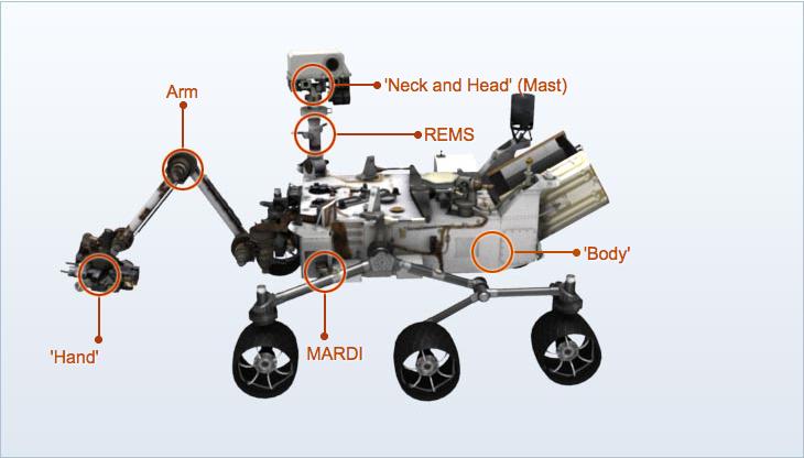 Curiosity – Mars Science Laboratory Landing Tonight ...